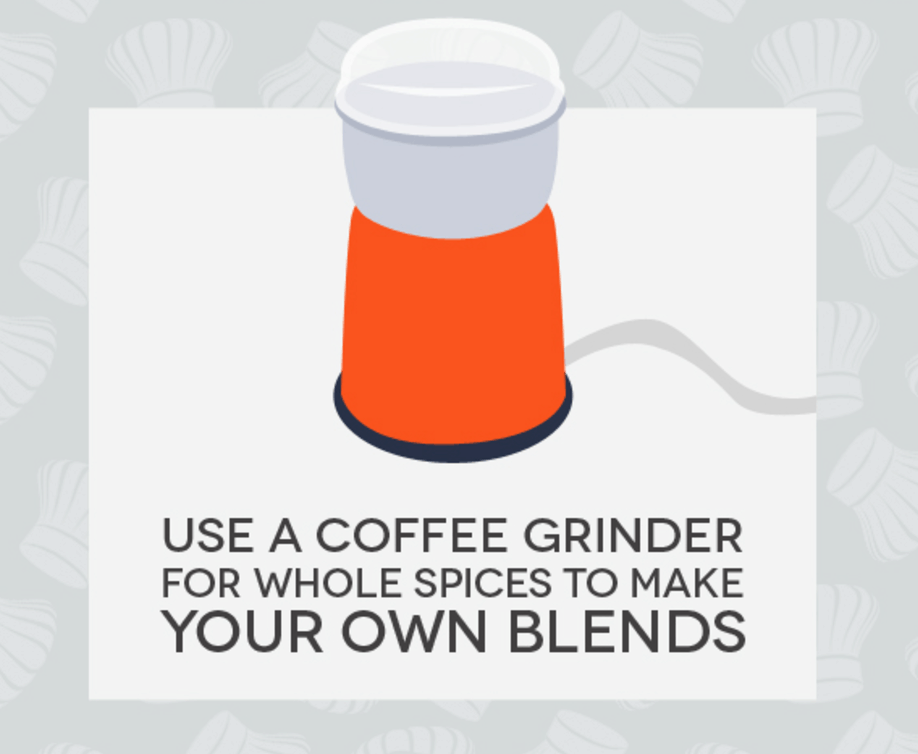 Hack #16: Use a coffee grinder to create your own spice blends