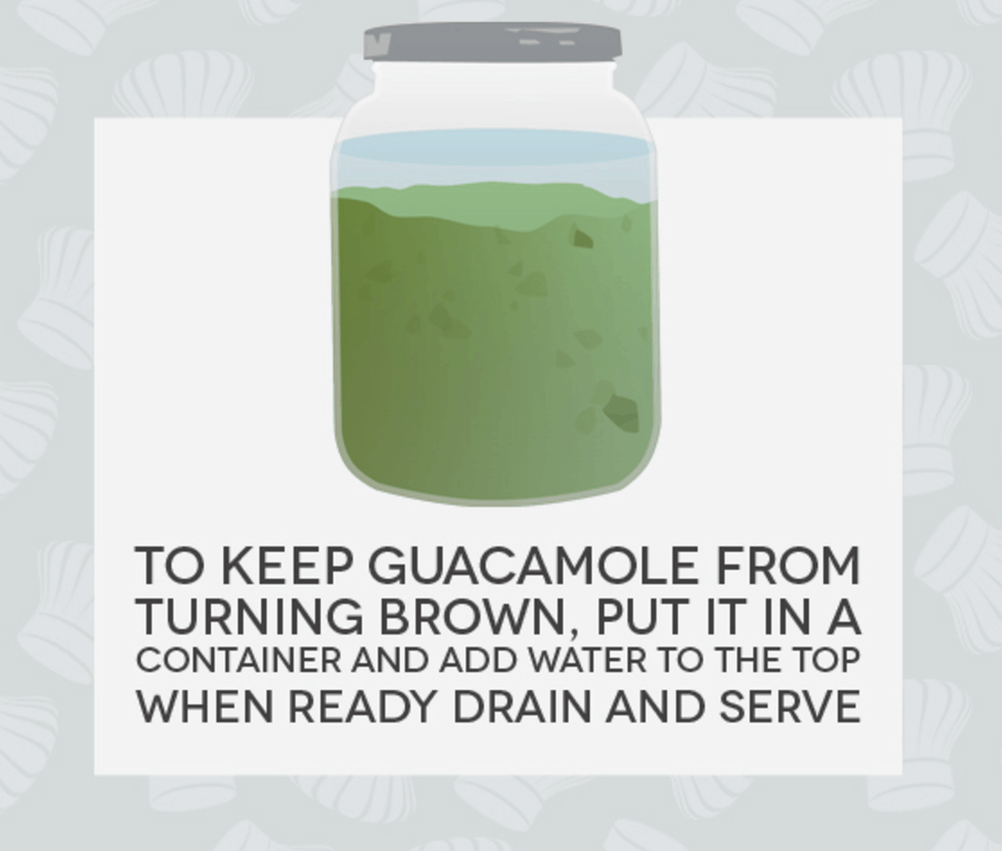 Hack #65: Keep Guacamole from turning brown