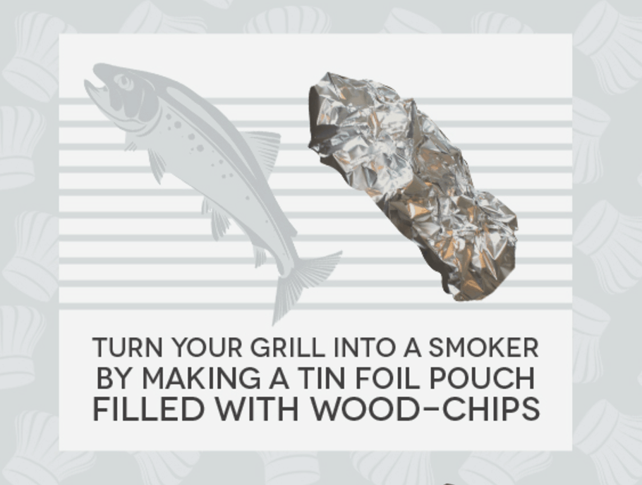 Hack #36: Turn your grill into a smoker