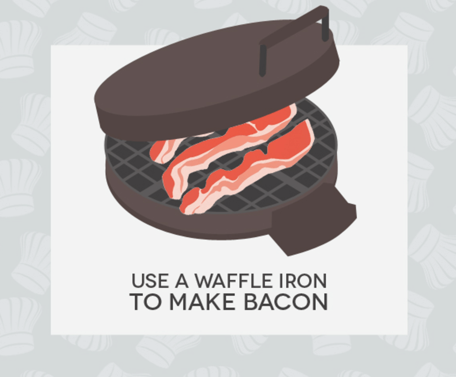 Hack #37: Use a waffle iron to make bacon