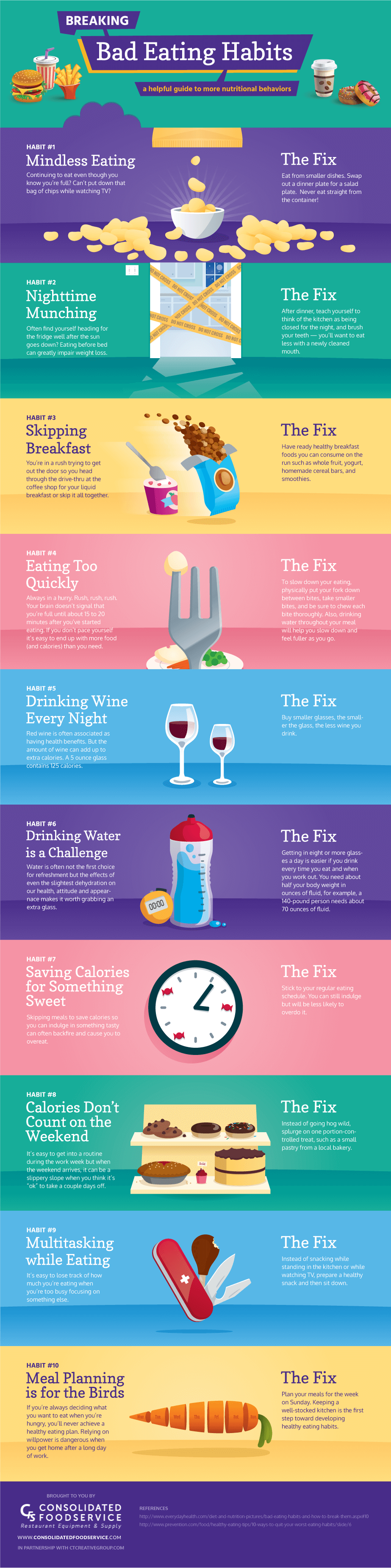 Breaking Bad Eating Habits Infographic