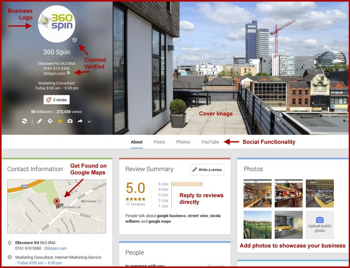 Google My Business Example Image