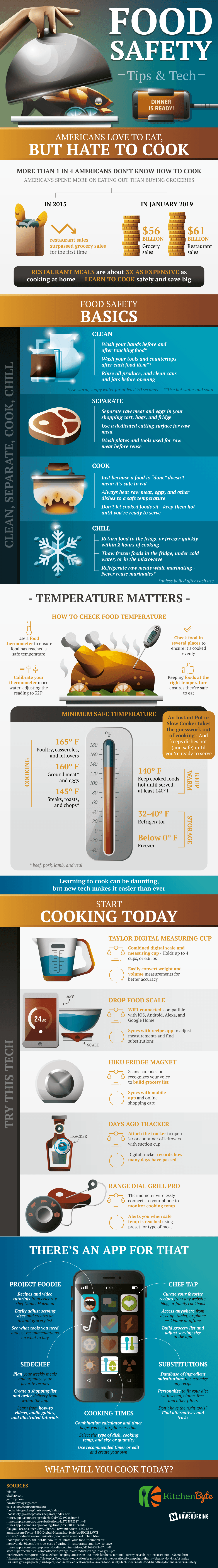 Food Safety Tips for Your Commercial Kitchen Infographic