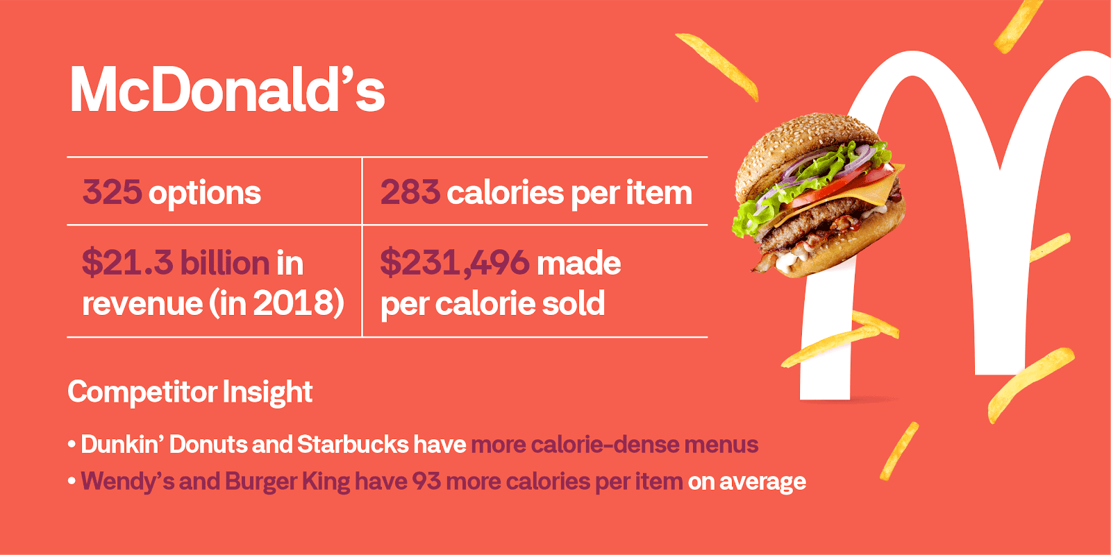 More Than Just a Big Mac