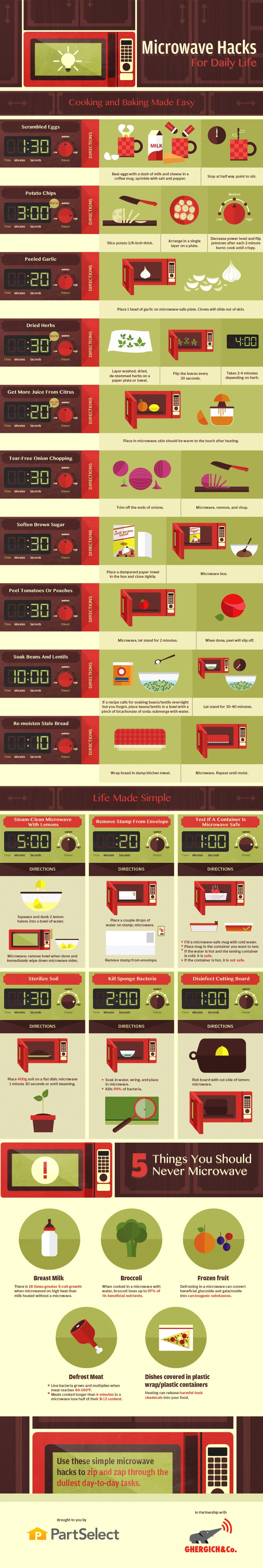 Microwave Hacks For Your Daily Life Infographic