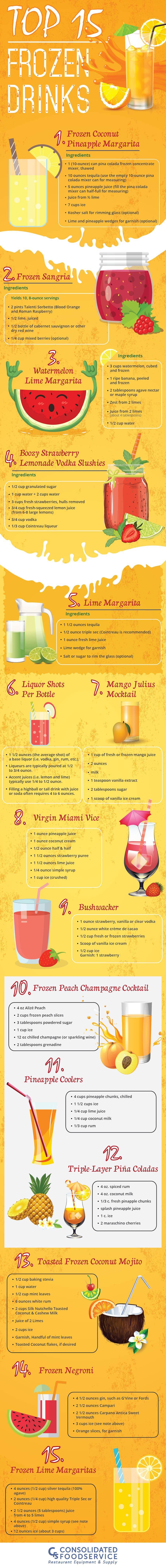 Top 15 Frozen Drinks Infographic